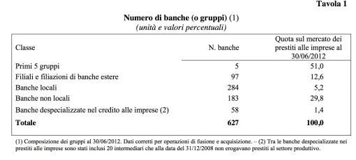 Immagine Copia di localismo bancario e crisi finanziarie (trascinato)